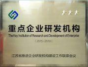 天晟荣获重点企业研发机构称号